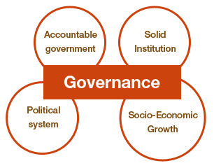 youth role in india development Originally answered: what is the role of youth for development of a country   india is fairly youth country with 226 million people in the age category of 10 t0 19.