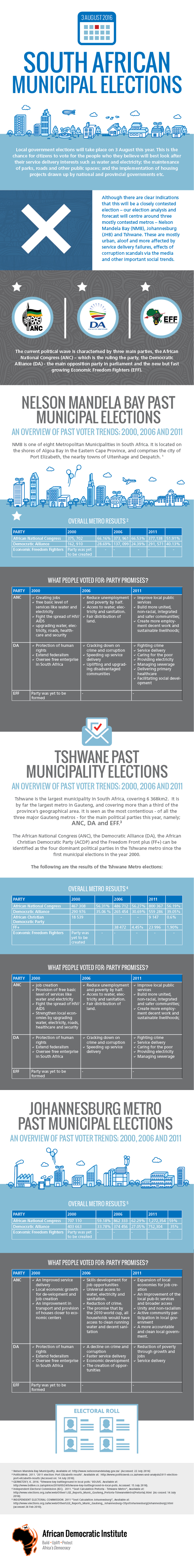 1046 ADI_Elections_infographic_Final